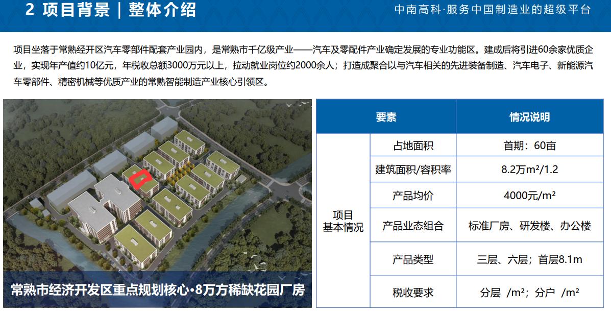 苏州常熟董浜现代智造产业园标准独栋厂房出售 3层独栋1100平 1500平 1800平 4200元起 可谈